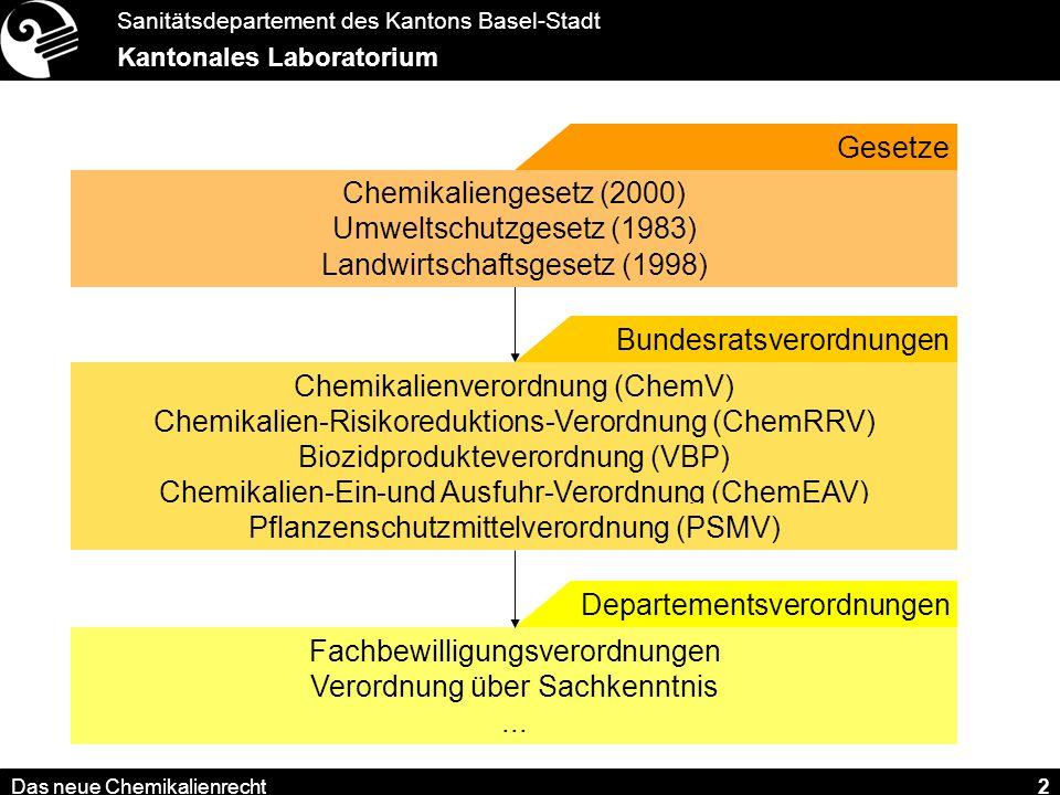 Sanitätsdepartement des Kantons Basel-Stadt Kantonales Laboratorium Das neue Chemikalienrecht 2 Landwirtschaftsgesetz (1998) Chemikaliengesetz (2000) Umweltschutzgesetz (1983) Chemikalienverordnung (ChemV) Chemikalien-Risikoreduktions-Verordnung (ChemRRV) Biozidprodukteverordnung (VBP) Chemikalien-Ein-und Ausfuhr-Verordnung (ChemEAV)...