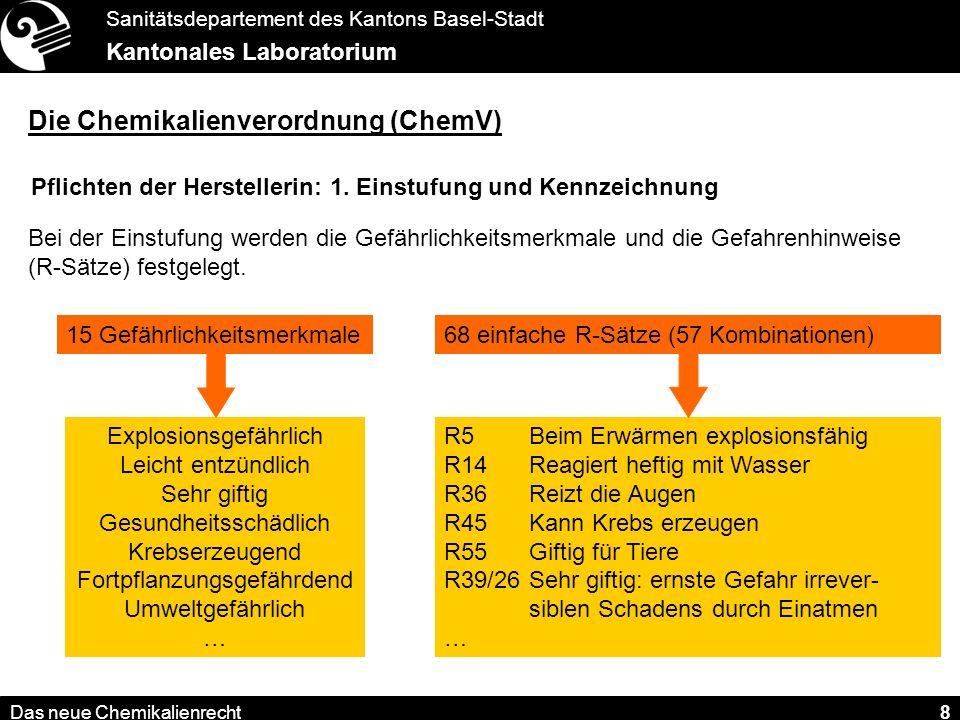 Sanitätsdepartement des Kantons Basel-Stadt Kantonales Laboratorium Das neue Chemikalienrecht 19 Die Chemikalienverordnung (ChemV) Übergangsbestimmungen: Abgabe von Chemikalien: - 1 Jahr von Herstellern / Importeuren - 2 Jahre an Endkunden Umgangsvorschriften: - Giftklassen 1-5 gefährliche Stoffe und Zubereitungen - Giftklassen 1-3 besonders gefährliche Stoffe und Zubereitungen - Giftklasse 2 T, C - Giftklasse 1 T+