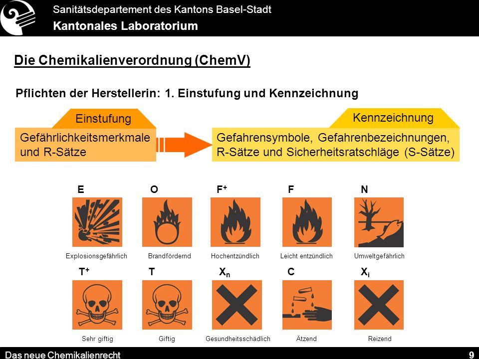 Sanitätsdepartement des Kantons Basel-Stadt Kantonales Laboratorium Das neue Chemikalienrecht 9 Die Chemikalienverordnung (ChemV) Pflichten der Herstellerin: 1.