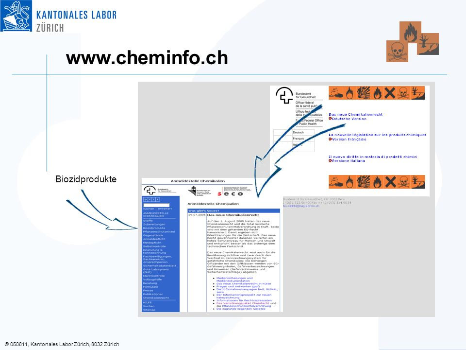 © 050811, Kantonales Labor Zürich, 8032 Zürich www.cheminfo.ch Biozidprodukte