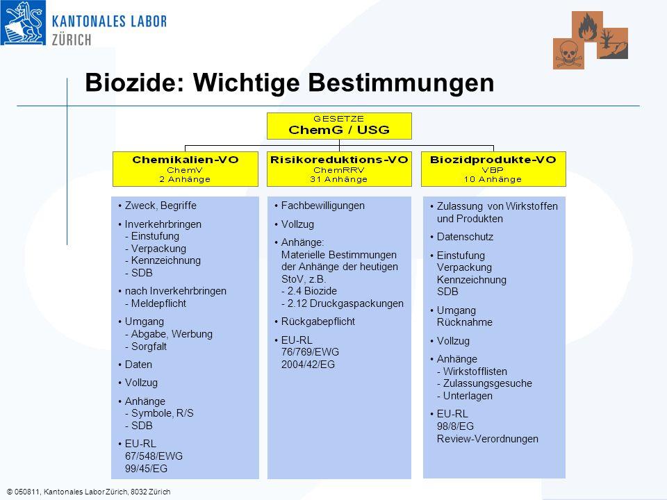 © 050811, Kantonales Labor Zürich, 8032 Zürich Biozide: Wichtige Bestimmungen Zweck, Begriffe Inverkehrbringen - Einstufung - Verpackung - Kennzeichnu