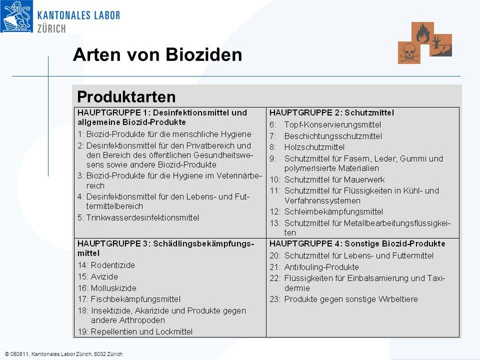 © 050811, Kantonales Labor Zürich, 8032 Zürich Arten von Bioziden Produktarten