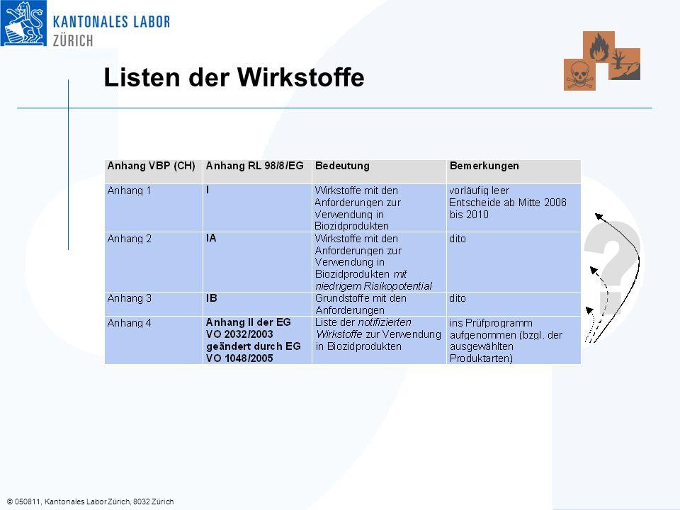 © 050811, Kantonales Labor Zürich, 8032 Zürich Listen der Wirkstoffe