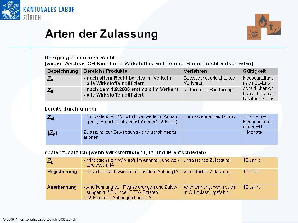 © 050811, Kantonales Labor Zürich, 8032 Zürich Arten der Zulassung