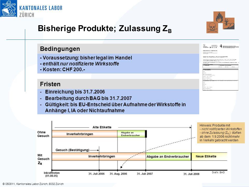 © 050811, Kantonales Labor Zürich, 8032 Zürich Bisherige Produkte; Zulassung Z B -Einreichung bis 31.7.2006 -Bearbeitung durch BAG bis 31.7.2007 -Gült