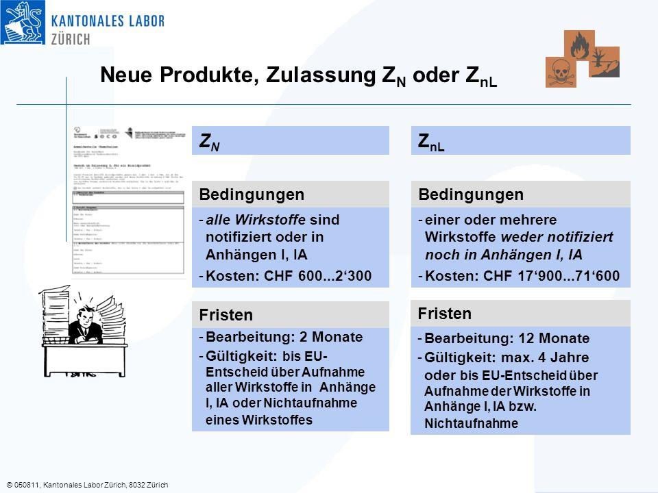 © 050811, Kantonales Labor Zürich, 8032 Zürich Neue Produkte, Zulassung Z N oder Z nL -Bearbeitung: 2 Monate -Gültigkeit: bis EU- Entscheid über Aufna