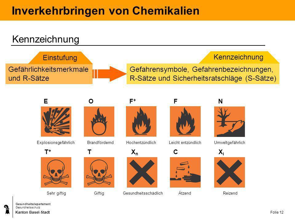 Kanton Basel-Stadt Gesundheitsdepartement Gesundheitsschutz Folie 12 Inverkehrbringen von Chemikalien Kennzeichnung Gefährlichkeitsmerkmale und R-Sätz