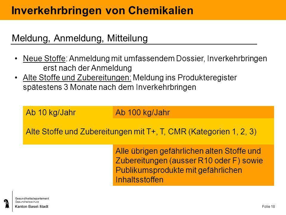 Kanton Basel-Stadt Gesundheitsdepartement Gesundheitsschutz Folie 18 Inverkehrbringen von Chemikalien Meldung, Anmeldung, Mitteilung Neue Stoffe: Anme