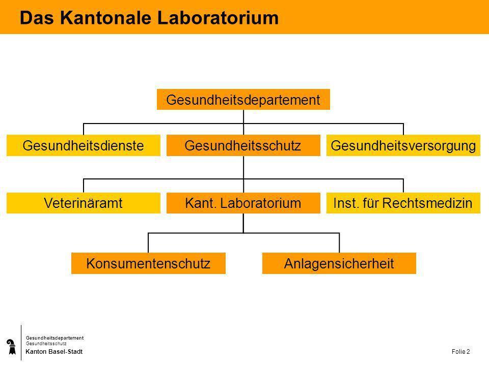 Kanton Basel-Stadt Gesundheitsdepartement Gesundheitsschutz Folie 2 Das Kantonale Laboratorium Gesundheitsdepartement GesundheitsdiensteGesundheitssch