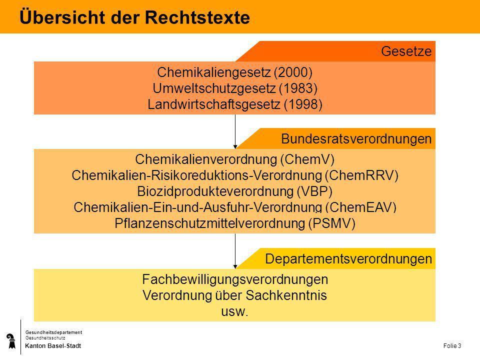 Kanton Basel-Stadt Gesundheitsdepartement Gesundheitsschutz Folie 3 Übersicht der Rechtstexte Landwirtschaftsgesetz (1998) Chemikaliengesetz (2000) Um