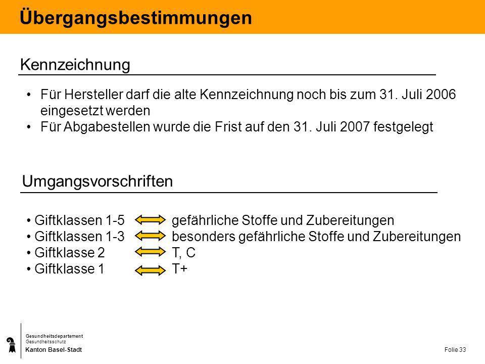 Kanton Basel-Stadt Gesundheitsdepartement Gesundheitsschutz Folie 33 Übergangsbestimmungen Kennzeichnung Für Hersteller darf die alte Kennzeichnung no