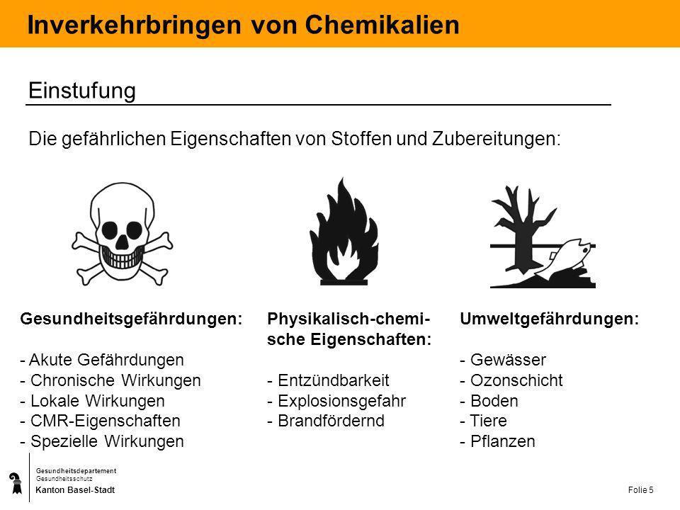 Kanton Basel-Stadt Gesundheitsdepartement Gesundheitsschutz Folie 5 Inverkehrbringen von Chemikalien Einstufung Die gefährlichen Eigenschaften von Sto