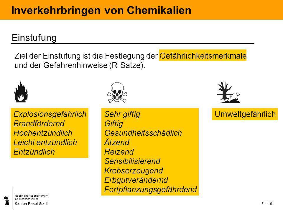 Kanton Basel-Stadt Gesundheitsdepartement Gesundheitsschutz Folie 6 Inverkehrbringen von Chemikalien Einstufung Ziel der Einstufung ist die Festlegung