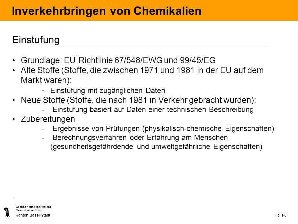 Kanton Basel-Stadt Gesundheitsdepartement Gesundheitsschutz Folie 8 Inverkehrbringen von Chemikalien Einstufung Grundlage: EU-Richtlinie 67/548/EWG un