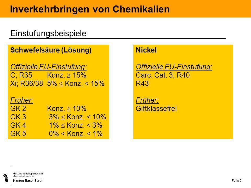 Kanton Basel-Stadt Gesundheitsdepartement Gesundheitsschutz Folie 9 Inverkehrbringen von Chemikalien Einstufungsbeispiele Schwefelsäure (Lösung) Offiz