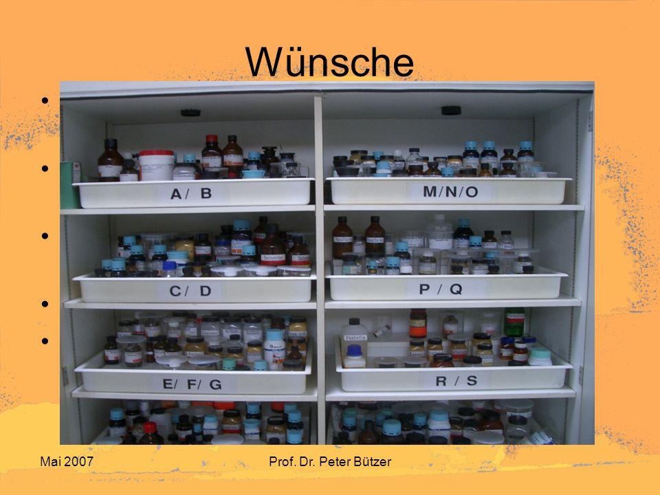 Mai 2007Prof. Dr. Peter Bützer Wünsche Eine aktive Unterstützung.. z.B. auf Ihrer guten Homepage und mit Beratung. Newsletter, der die Neuerungen der