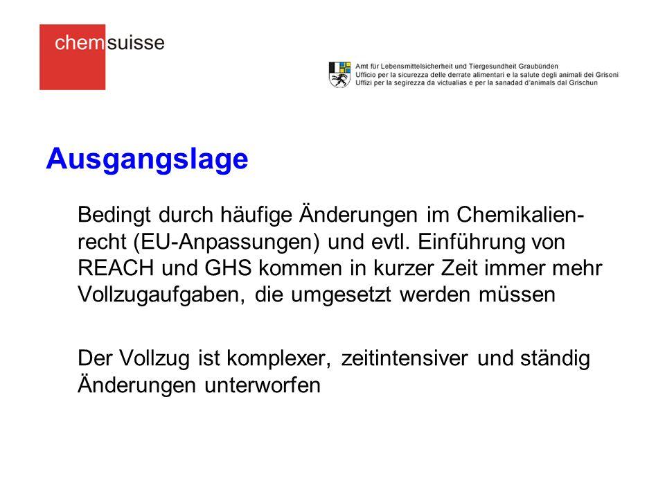 Ausgangslage Bedingt durch häufige Änderungen im Chemikalien- recht (EU-Anpassungen) und evtl.