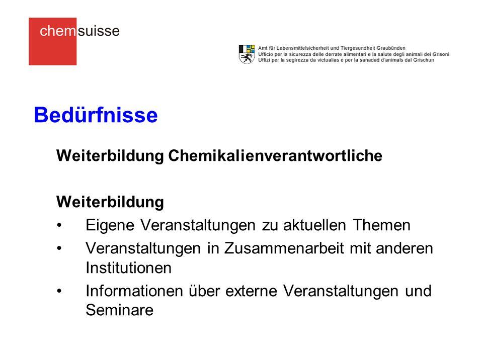 Bedürfnisse Weiterbildung Chemikalienverantwortliche Weiterbildung Eigene Veranstaltungen zu aktuellen Themen Veranstaltungen in Zusammenarbeit mit anderen Institutionen Informationen über externe Veranstaltungen und Seminare