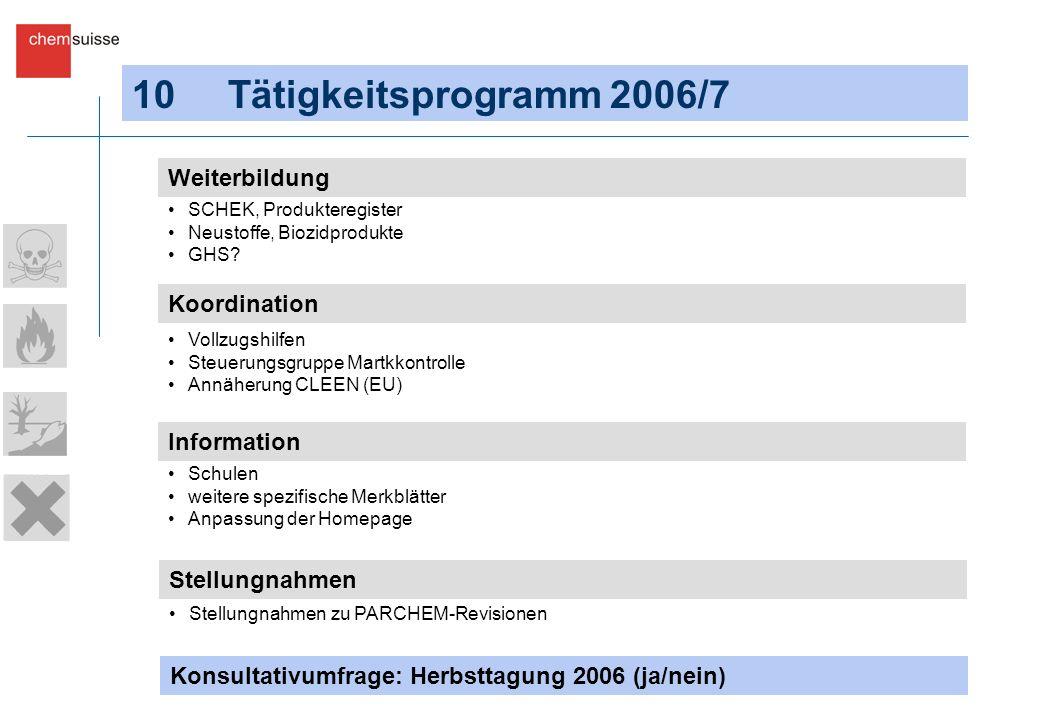 10Tätigkeitsprogramm 2006/7 Weiterbildung SCHEK, Produkteregister Neustoffe, Biozidprodukte GHS.