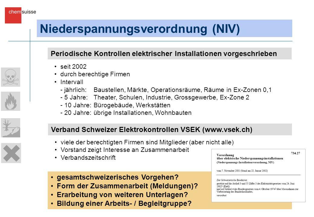 Niederspannungsverordnung (NIV) seit 2002 durch berechtige Firmen Intervall - jährlich: Baustellen, Märkte, Operationsräume, Räume in Ex-Zonen 0,1 - 5