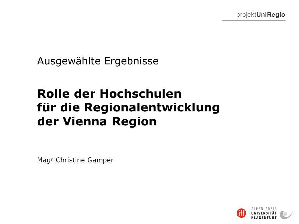 projektUniRegio Ausgewählte Ergebnisse Rolle der Hochschulen für die Regionalentwicklung der Vienna Region Mag a Christine Gamper