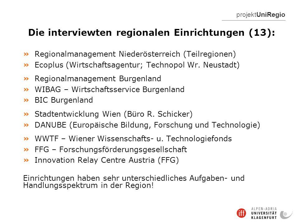 projektUniRegio Die interviewten regionalen Einrichtungen (13): » Regionalmanagement Niederösterreich (Teilregionen) » Ecoplus (Wirtschaftsagentur; Technopol Wr.