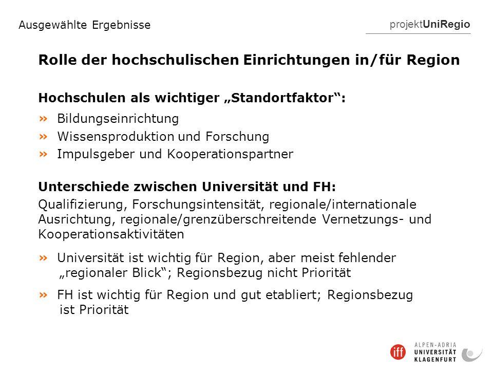 projektUniRegio Rolle der hochschulischen Einrichtungen in/für Region Hochschulen als wichtiger Standortfaktor: » Bildungseinrichtung » Wissensprodukt
