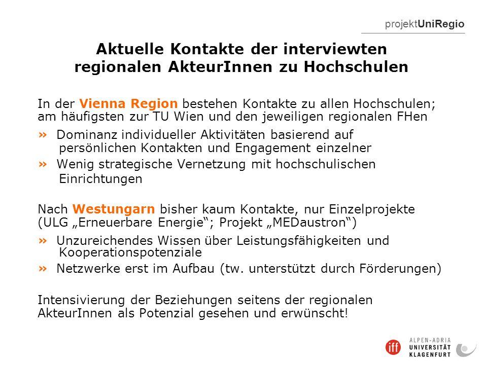 projektUniRegio Aktuelle Kontakte der interviewten regionalen AkteurInnen zu Hochschulen In der Vienna Region bestehen Kontakte zu allen Hochschulen;
