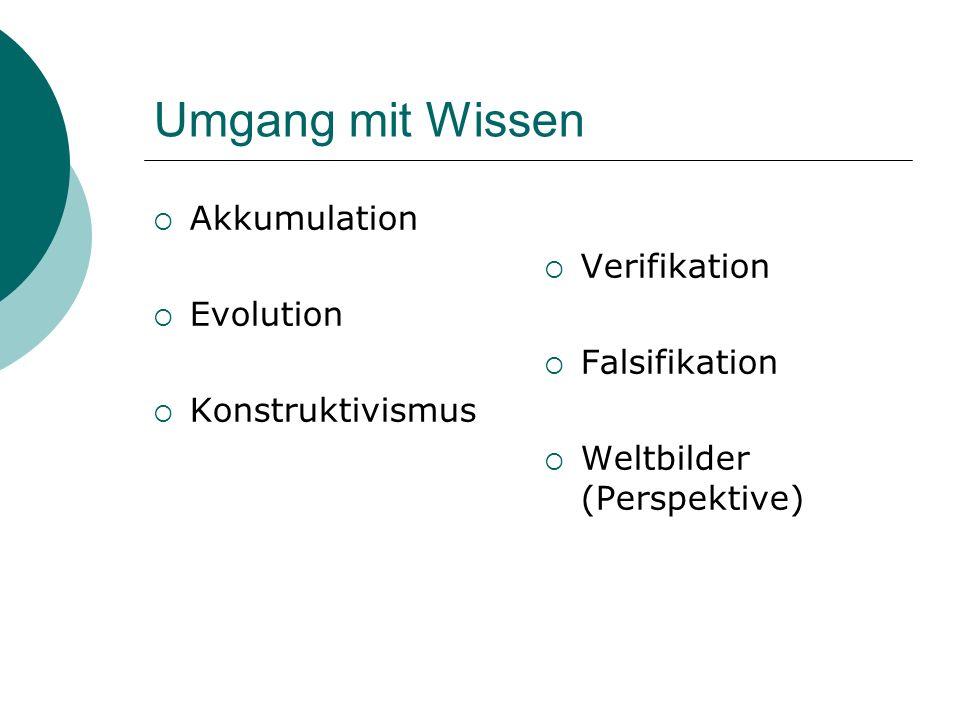 Umgang mit Wissen Akkumulation Evolution Konstruktivismus Verifikation Falsifikation Weltbilder (Perspektive)