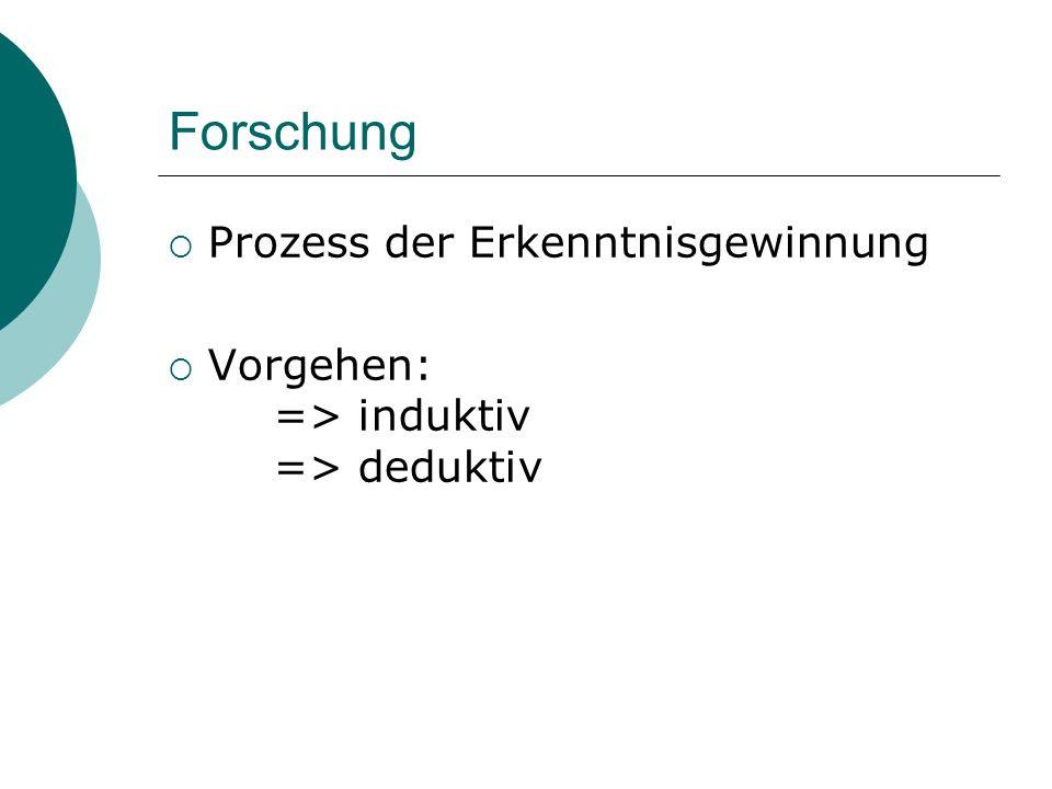 Forschung Prozess der Erkenntnisgewinnung Vorgehen: => induktiv => deduktiv