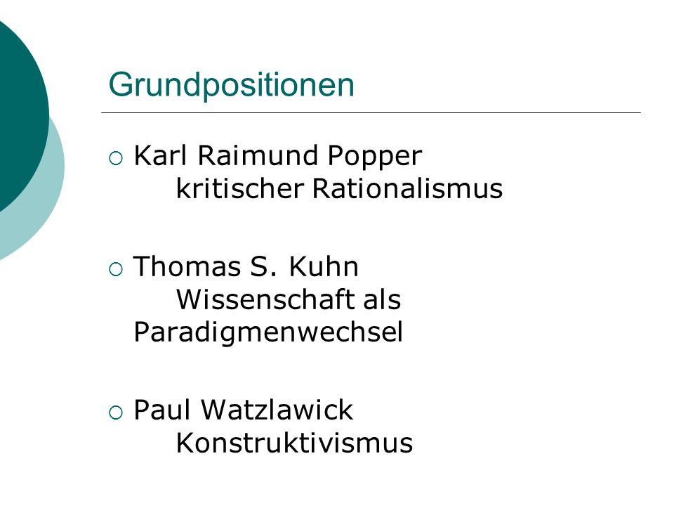Grundpositionen Karl Raimund Popper kritischer Rationalismus Thomas S. Kuhn Wissenschaft als Paradigmenwechsel Paul Watzlawick Konstruktivismus