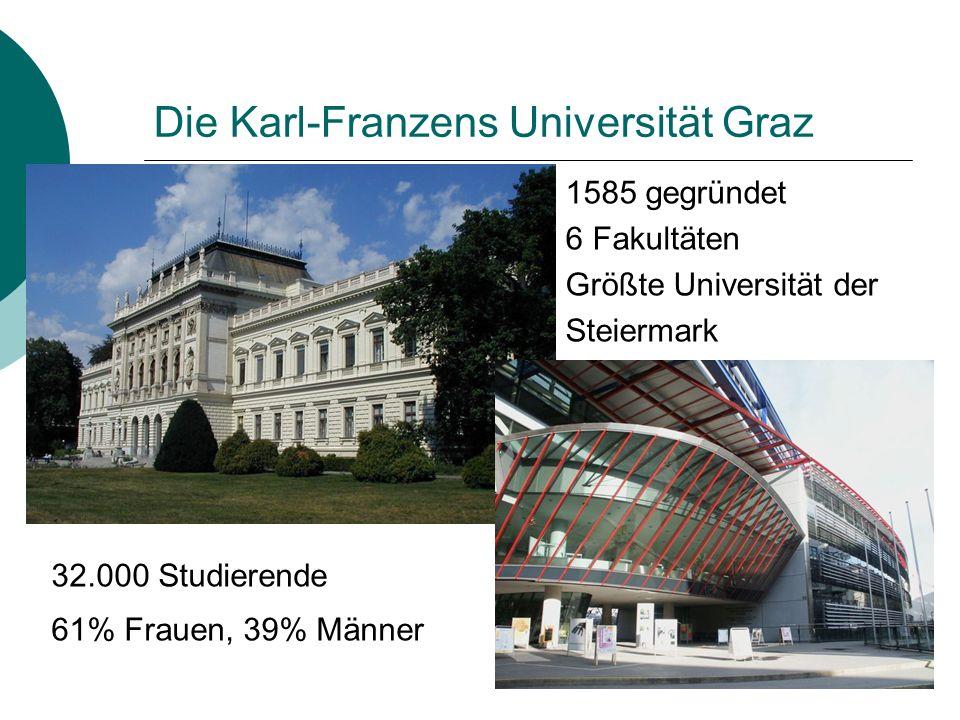 Die Karl-Franzens Universität Graz 1585 gegründet 6 Fakultäten Größte Universität der Steiermark 32.000 Studierende 61% Frauen, 39% Männer
