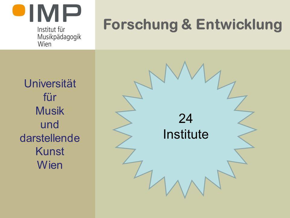 Forschung & Entwicklung Universität für Musik und darstellende Kunst Wien 24 Institute