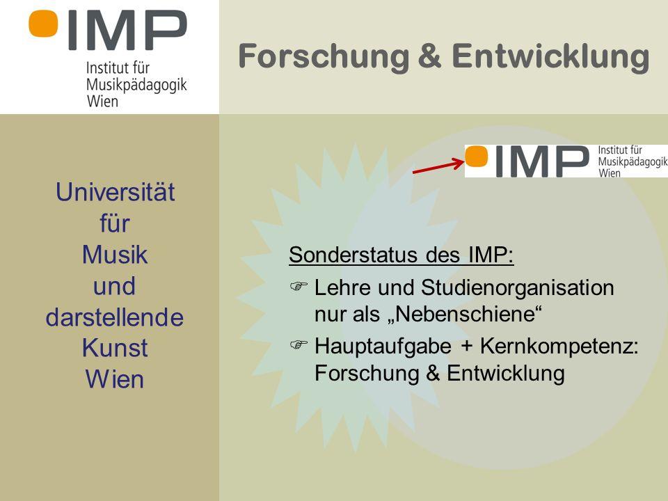 Forschung & Entwicklung Universität für Musik und darstellende Kunst Wien Sonderstatus des IMP: Lehre und Studienorganisation nur als Nebenschiene Hauptaufgabe + Kernkompetenz: Forschung & Entwicklung