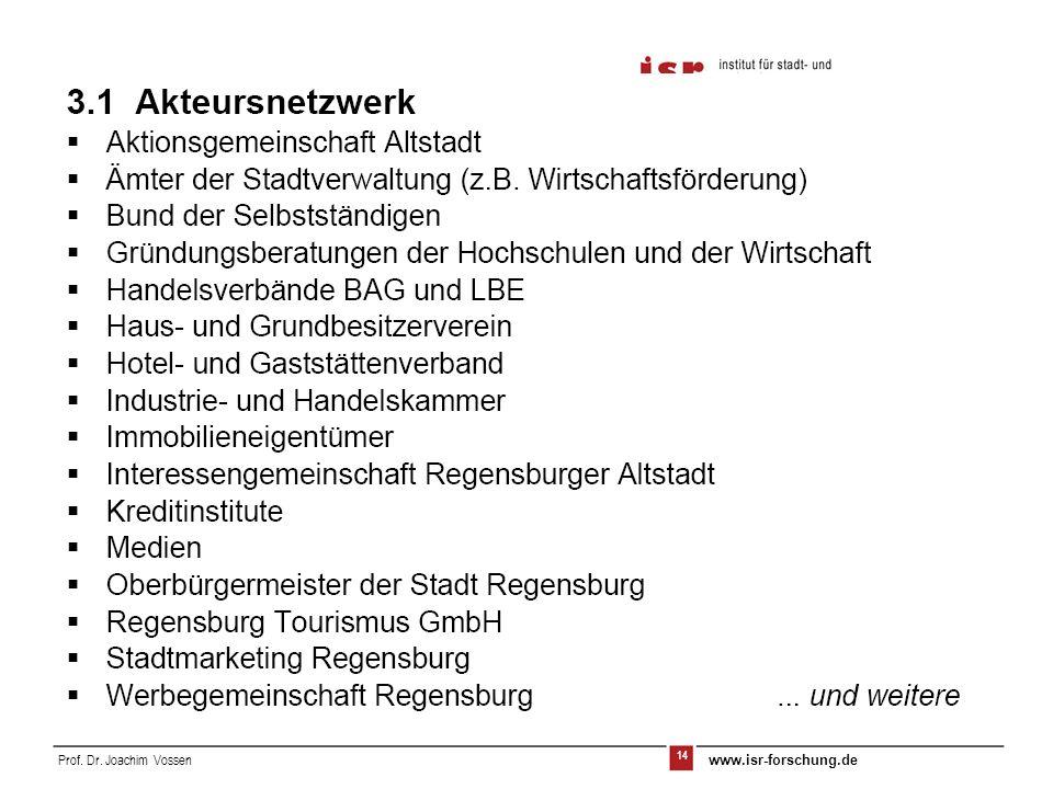 14 Prof. Dr. Joachim Vossen www.isr-forschung.de