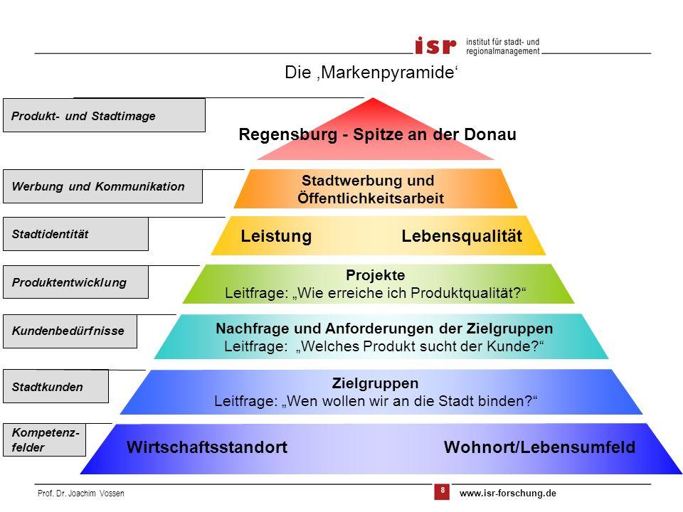 8 Prof. Dr. Joachim Vossen www.isr-forschung.de Produkt- und Stadtimage Regensburg - Spitze an der Donau Werbung und Kommunikation Leistung Lebensqual