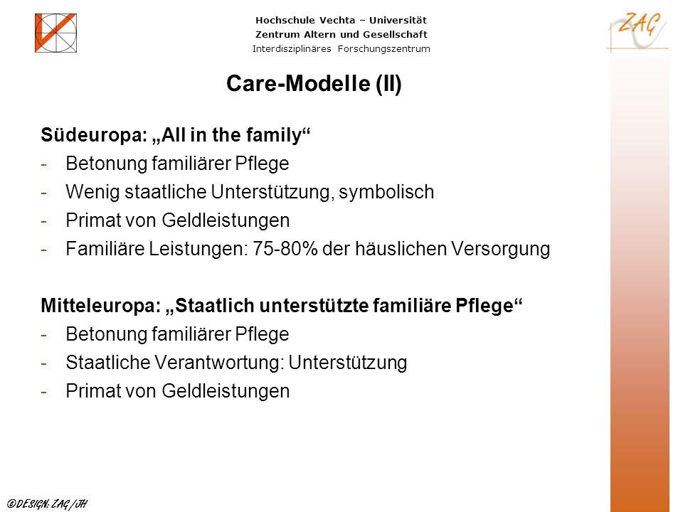 Hochschule Vechta – Universität Zentrum Altern und Gesellschaft Interdisziplinäres Forschungszentrum ©DESIGN: ZAG /JH Care-Modelle (II) Südeuropa: All