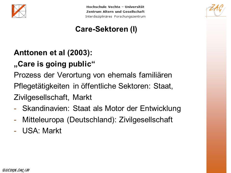 Hochschule Vechta – Universität Zentrum Altern und Gesellschaft Interdisziplinäres Forschungszentrum ©DESIGN: ZAG /JH Care-Sektoren (I) Anttonen et al