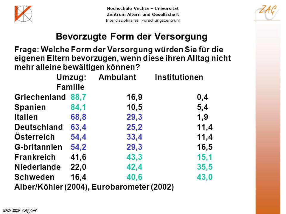 Hochschule Vechta – Universität Zentrum Altern und Gesellschaft Interdisziplinäres Forschungszentrum ©DESIGN: ZAG /JH Finanzierung der Versorgung Frage: Wer soll die Versorgung finanzieren.