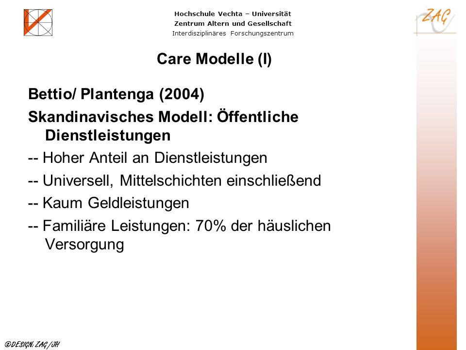 Hochschule Vechta – Universität Zentrum Altern und Gesellschaft Interdisziplinäres Forschungszentrum ©DESIGN: ZAG /JH Care Modelle (I) Bettio/ Planten