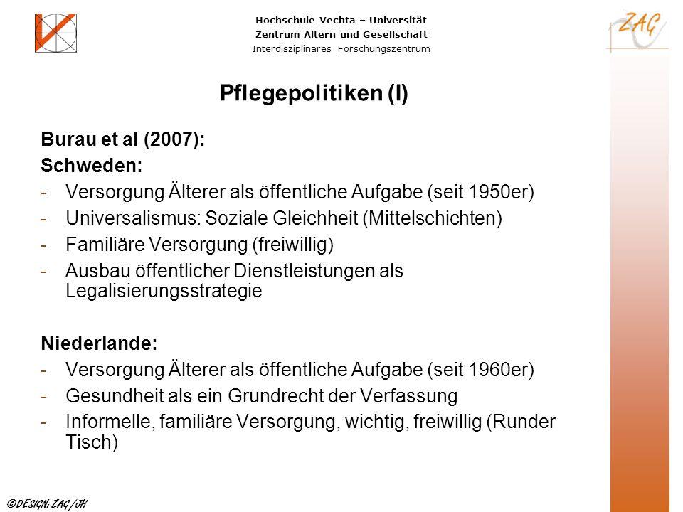 Hochschule Vechta – Universität Zentrum Altern und Gesellschaft Interdisziplinäres Forschungszentrum ©DESIGN: ZAG /JH Pflegepolitiken (I) Burau et al