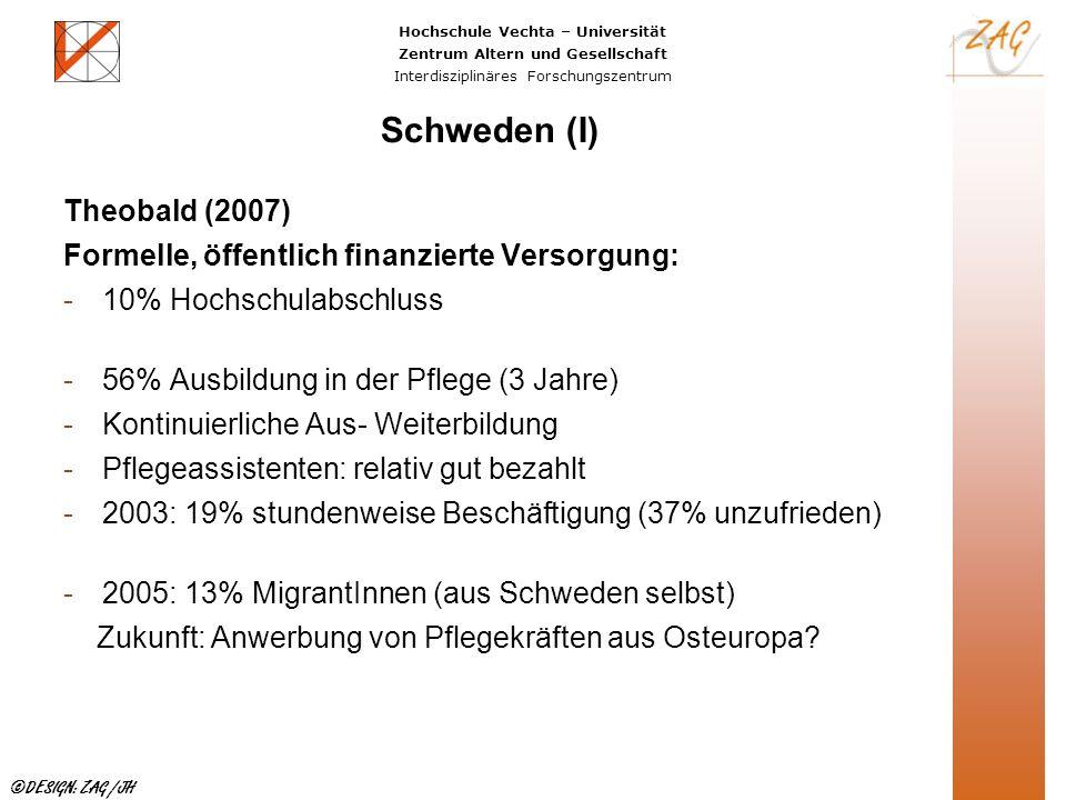 Hochschule Vechta – Universität Zentrum Altern und Gesellschaft Interdisziplinäres Forschungszentrum ©DESIGN: ZAG /JH Schweden (I) Theobald (2007) For