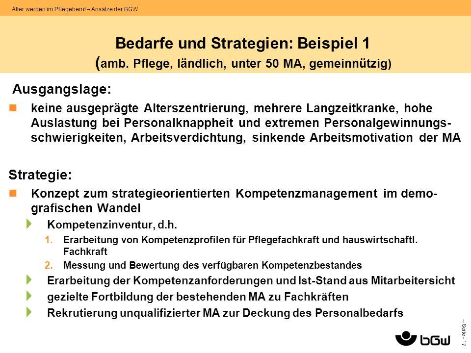 – Seite - 17 Älter werden im Pflegeberuf – Ansätze der BGW Bedarfe und Strategien: Beispiel 1 ( amb. Pflege, ländlich, unter 50 MA, gemeinnützig) Ausg