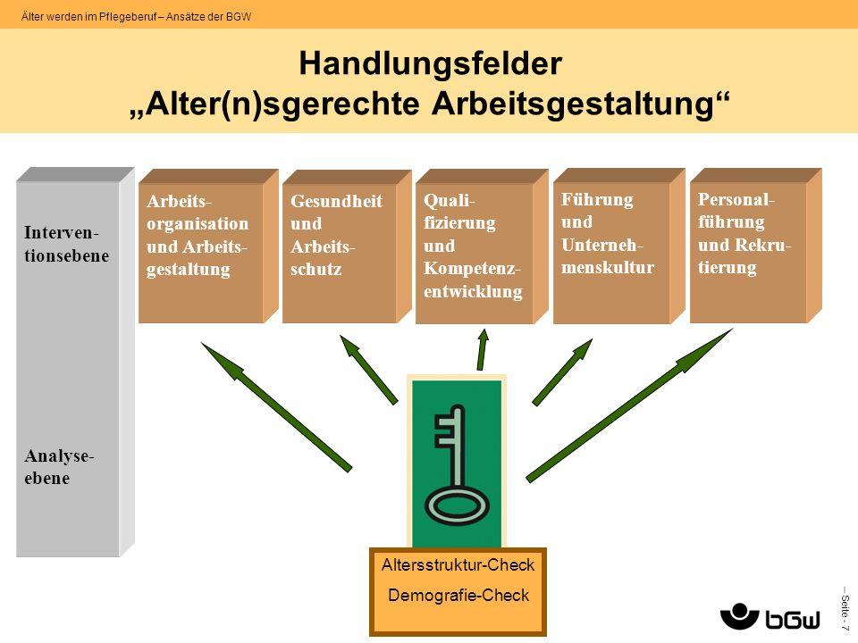 – Seite - 7 Älter werden im Pflegeberuf – Ansätze der BGW Handlungsfelder Alter(n)sgerechte Arbeitsgestaltung Interven- tionsebene Analyse- ebene Arbe