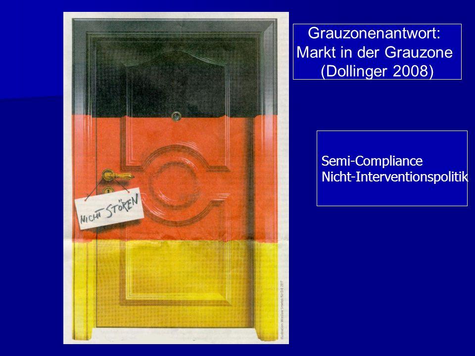 Grauzonenantwort: Markt in der Grauzone (Dollinger 2008) Semi-Compliance Nicht-Interventionspolitik