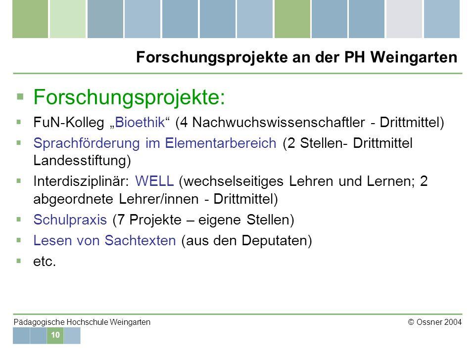 10 Pädagogische Hochschule Weingarten © Ossner 2004 Forschungsprojekte an der PH Weingarten Forschungsprojekte: FuN-Kolleg Bioethik (4 Nachwuchswissen