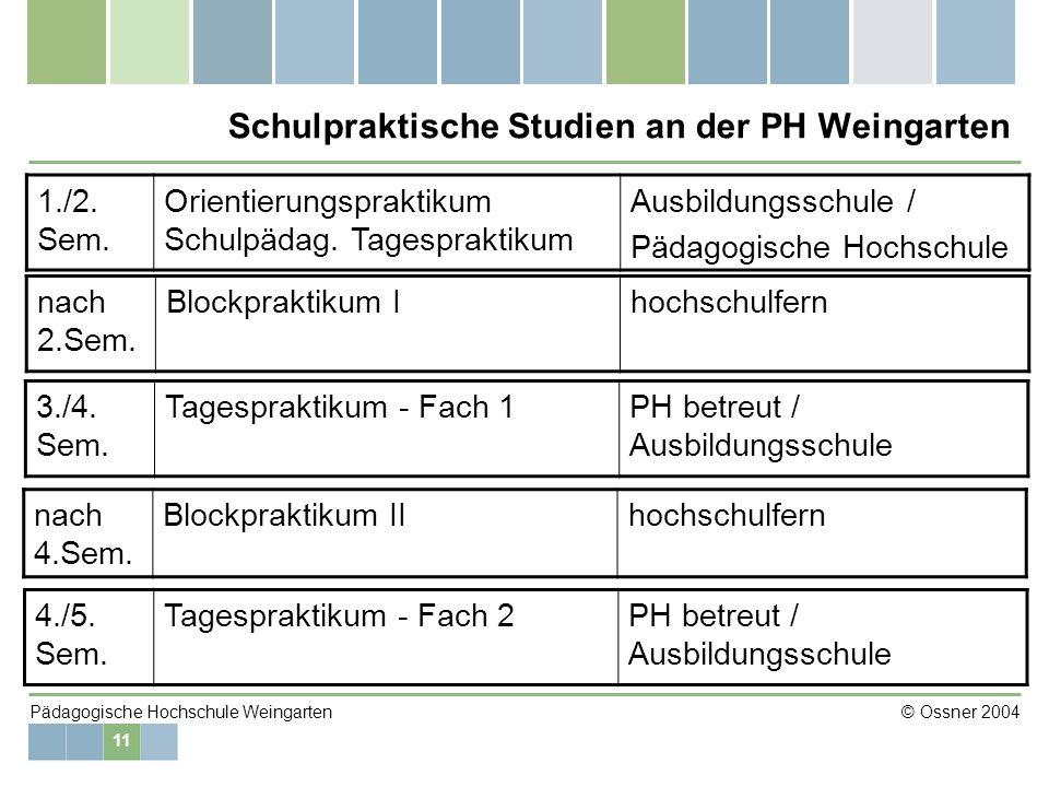 11 Pädagogische Hochschule Weingarten © Ossner 2004 Schulpraktische Studien an der PH Weingarten 1./2. Sem. Orientierungspraktikum Schulpädag. Tagespr