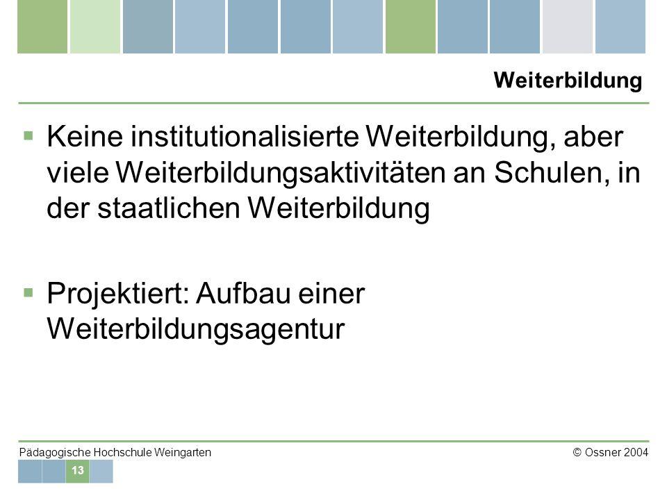 13 Pädagogische Hochschule Weingarten © Ossner 2004 Weiterbildung Keine institutionalisierte Weiterbildung, aber viele Weiterbildungsaktivitäten an Sc