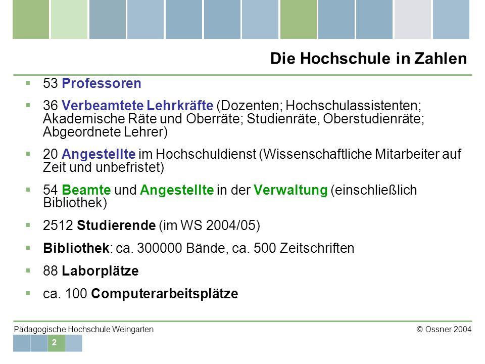 3 Pädagogische Hochschule Weingarten © Ossner 2004 Studentenzahlen
