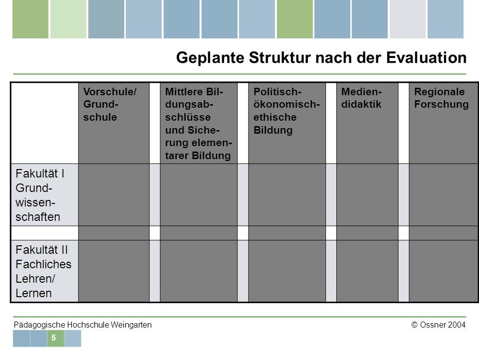 5 Pädagogische Hochschule Weingarten © Ossner 2004 Geplante Struktur nach der Evaluation Vorschule/ Grund- schule Mittlere Bil- dungsab- schlüsse und